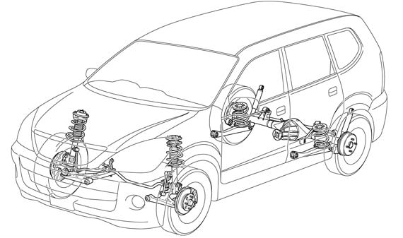 Car Suspension Knowledge | Electronic And Mechanic