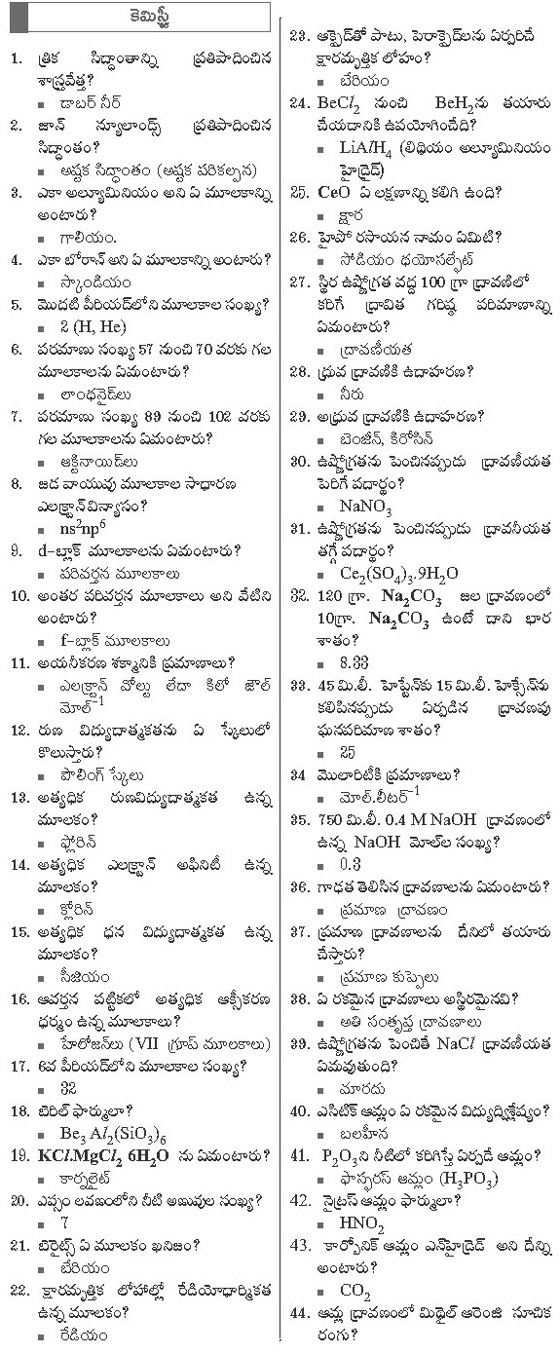 Chemistry bits in Telugu Medium for APPSC notifications