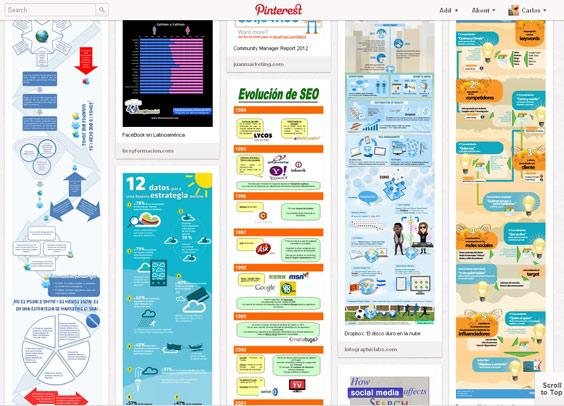 Pinterest e infografias