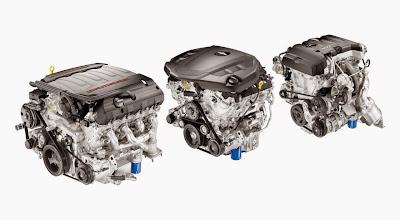 2016 Chevrolet Camaro Powertrain Options
