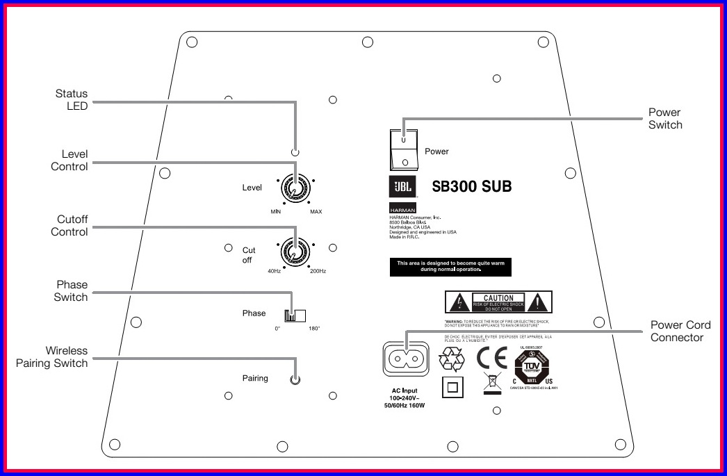 sony sound bar wiring diagram sound free printable wiring diagrams