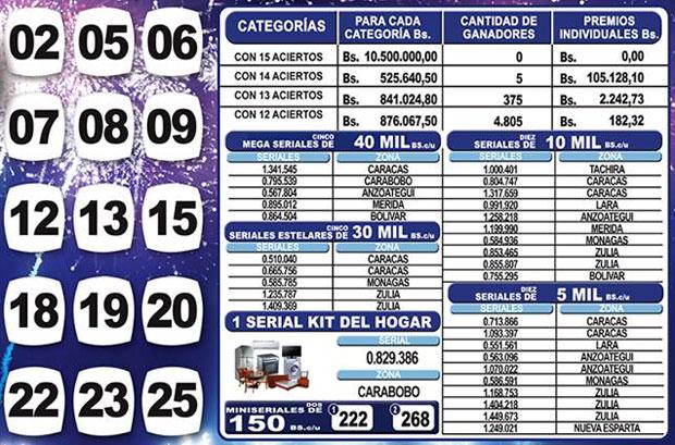 Kino Táchira sorteo 1125