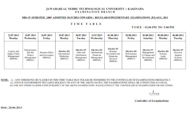 Jntu kakinada mba 4th semester regular supple time table for Rtmnu time table 4th sem