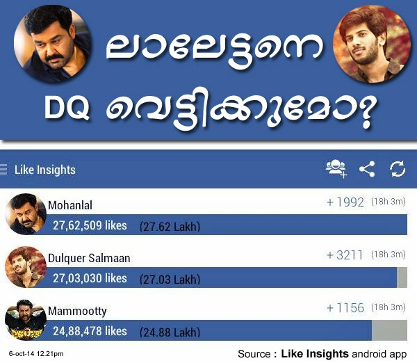 mohanlal fan count