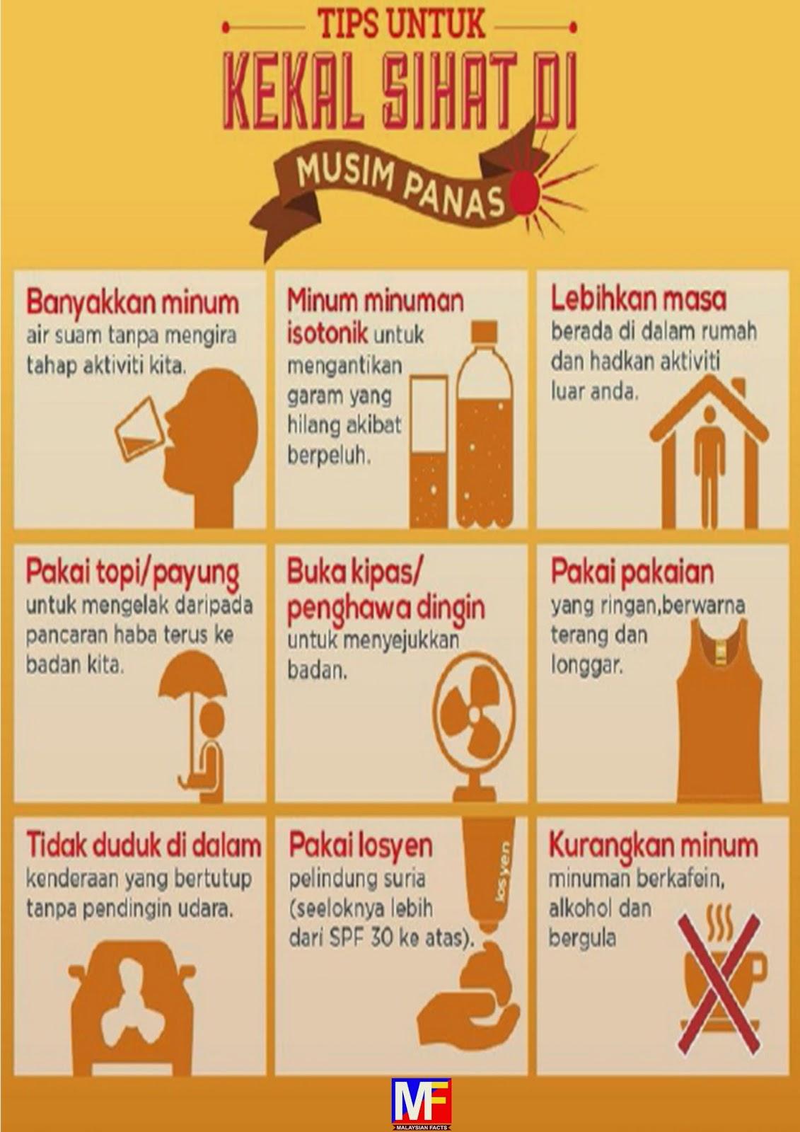 Tips Untuk Malaysia Yang Dilanda Panas Gila Sekarang