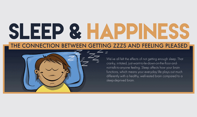 Sleep and Happiness: The Link Between Getting ZZZs and Feeling Pleased