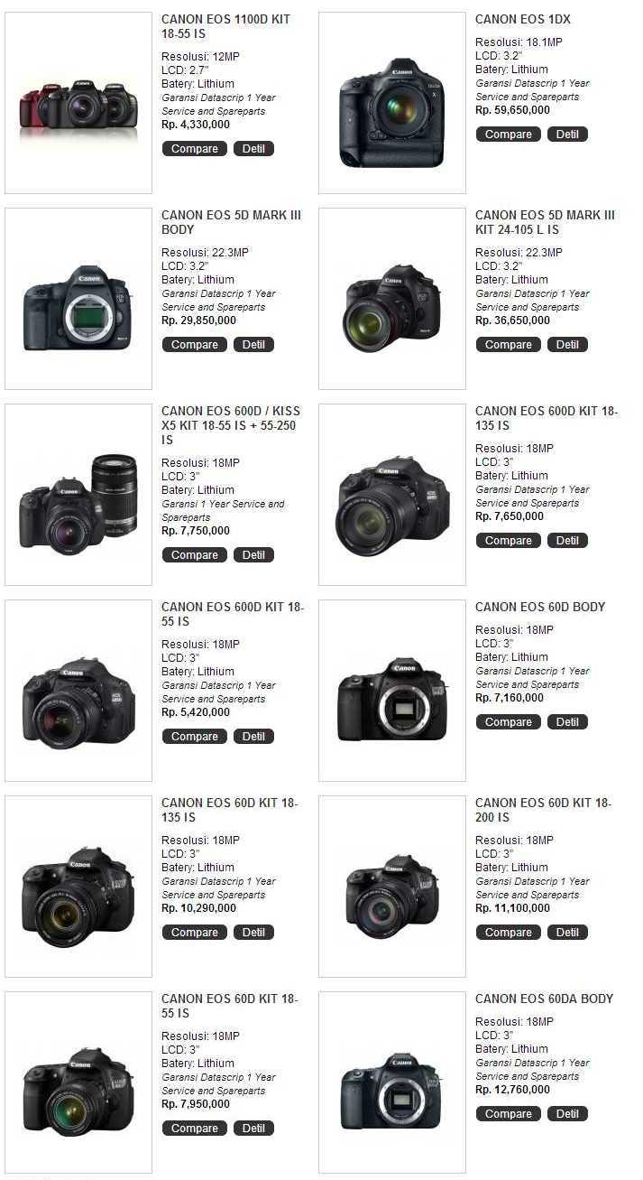 Daftar Harga Kamera DSLR Canon Juni 2013 yang akan kami berikan untuk