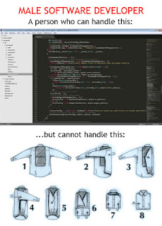 What Male Developers can Handle and what not