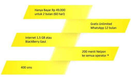 Daftar Harga Paket Internet Mentari Terbaru 2013