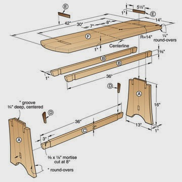 How To Use Woodworking Plans For Your Next Woodwork Project