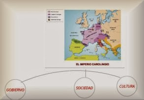 http://prezi.com/idw5mysbruta/el-imperio-carolingio/