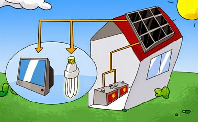 Ejemplos de energia solar fotovoltaica 80