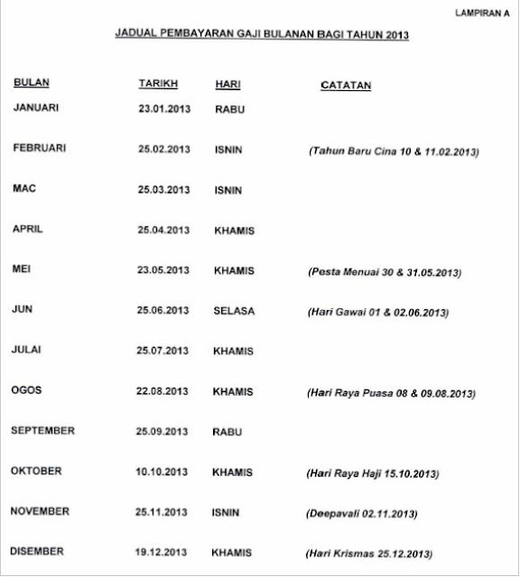 Jadual Pembayaran Gaji Kakitangan Awam 2013