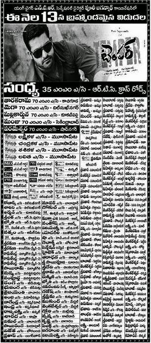 Jr NTR Temper Nizam Telangana Theaters list