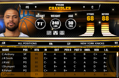 NBA 2K13 PC, Xbox, PS3 Roster Update - April 2, 2013