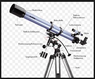 Teleskop Refraktor atau teleskop Bias, sejarah penemuan teleskop