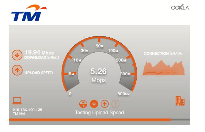 Berliku Dot Com Unifi Speed Test