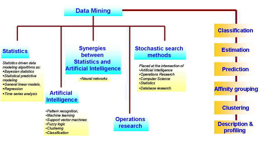 All photos gallery: data mining tools, data mining tool.