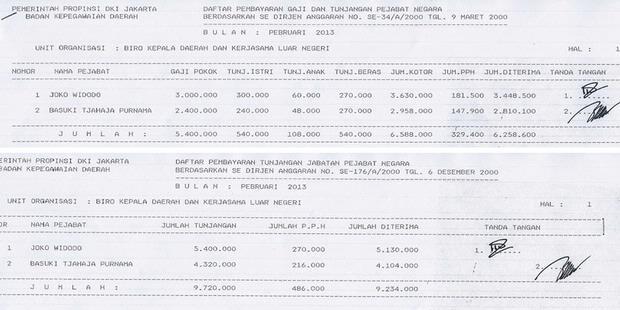 Slip Gaji Jokowi dan Ahok