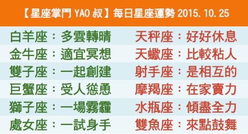 【星座掌門YAO叔】每日星座運勢2015.10.25