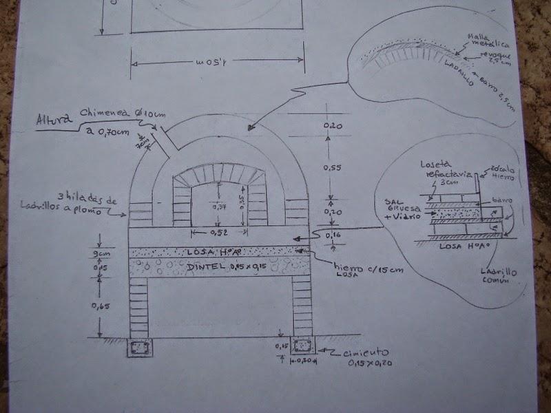 Cocina en casa como construir un horno de barro - Se puede poner una chimenea en un piso ...