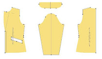 Garment Designer