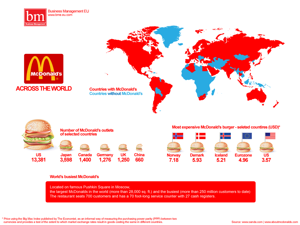 an overview of mcdonalds Mcdonald's company profile - swot analysis: mcdonald's corp is the largest restaurant company in the world, with a significant presence in every major.