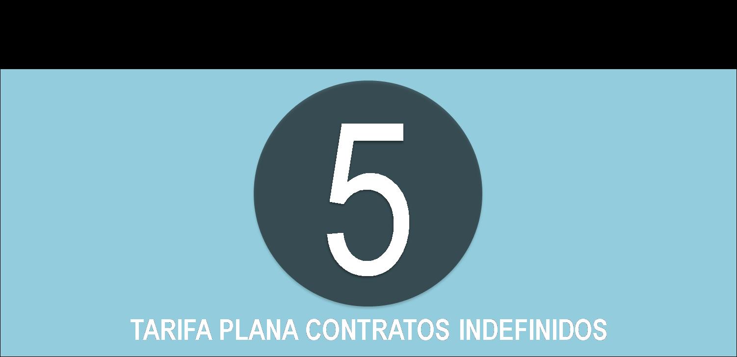Tarifa plana contratos indefinidos