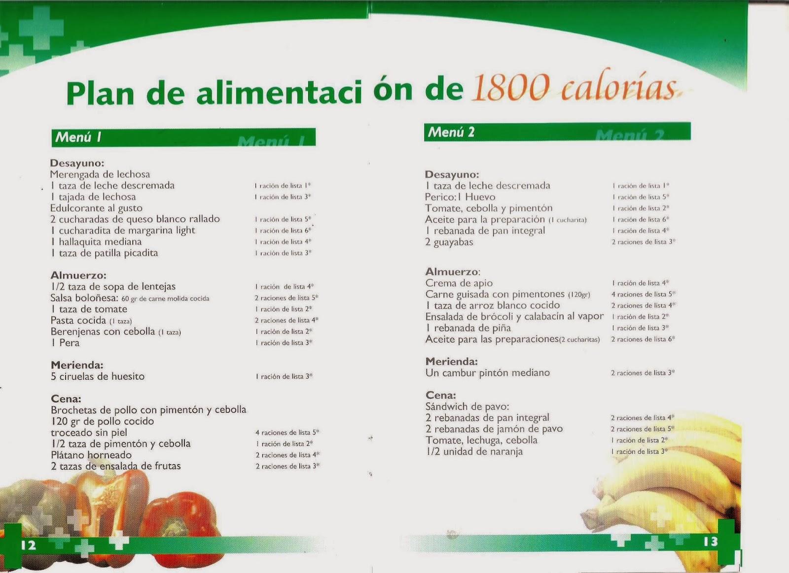 Plan de alimentación de 1800 calorías