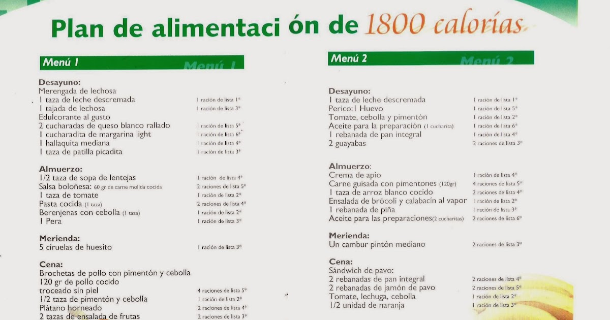 Dieta 1800 calorias por raciones