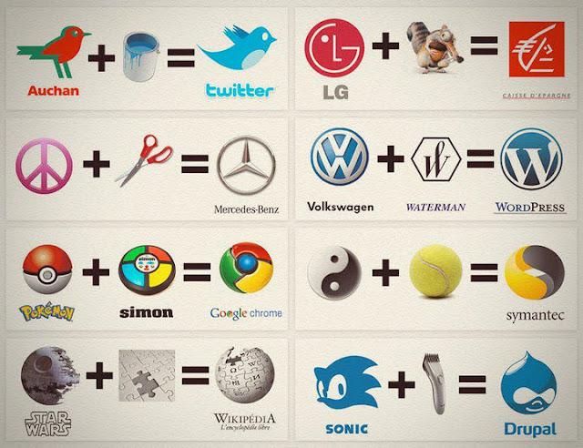 Humor Geek: El origen de las marcas