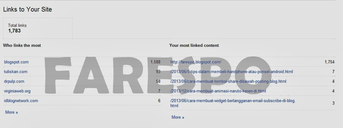 Cara Cek Backlink Blog dengan Google Webmaster