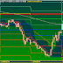 Crude Oil backtest results