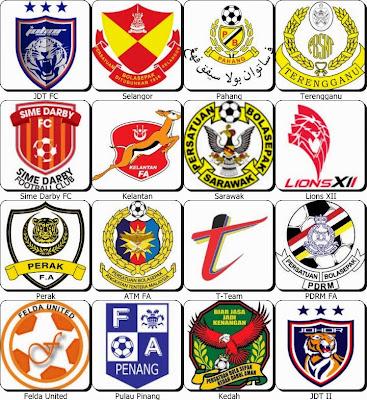 KEDUDUKAN TERKINI PIALA MALAYSIA 2014-KUMPULAN A,KUMPULAN B,KUMPULAN C,KUMPULAN D