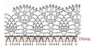 Схема вязания ярусов юбки