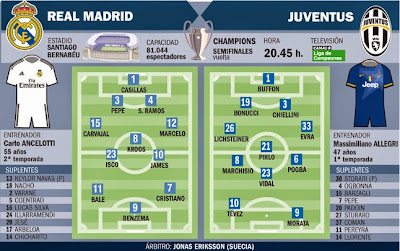 Real Madrid - Juventus semi final Champions League