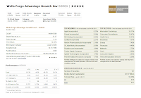 Wells Fargo Advantage Growth Fund