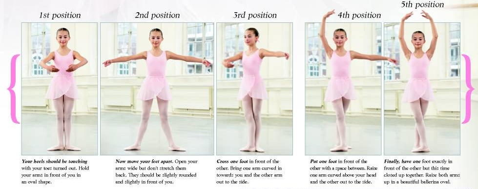 The 5 Basic ballet positions