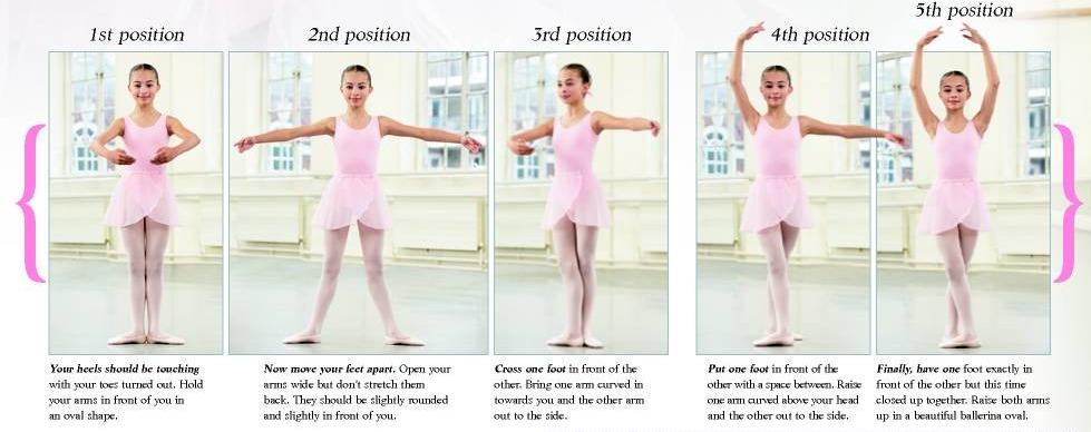 positions-of-the-head-in-ballet.html in marielladanielsen.github ...