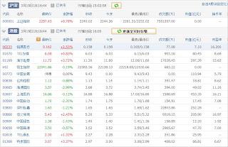中国株コバンザメ投資ウォッチ銘柄watch20130319