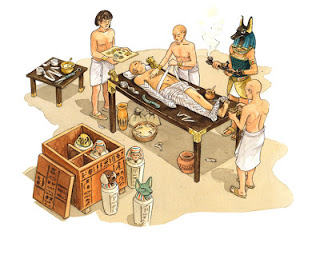 an analysis of mummification in ancient egypt a very long and expensive process Mummification in ancient egypt the history of the ancient egypt is very long an important component during the mummification process in ancient egypt.