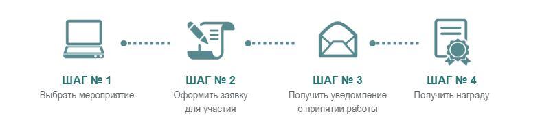 I стих леси украинки на украинском языке