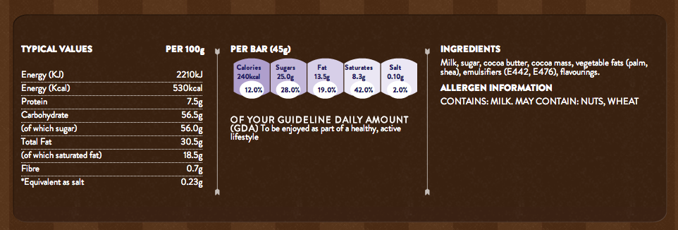 Cadbury's Dairy Milk ingredients