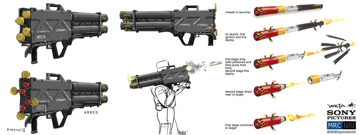 Rpg Missile Launcher |...