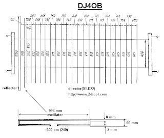VHF wire antenna dj4ob for field use