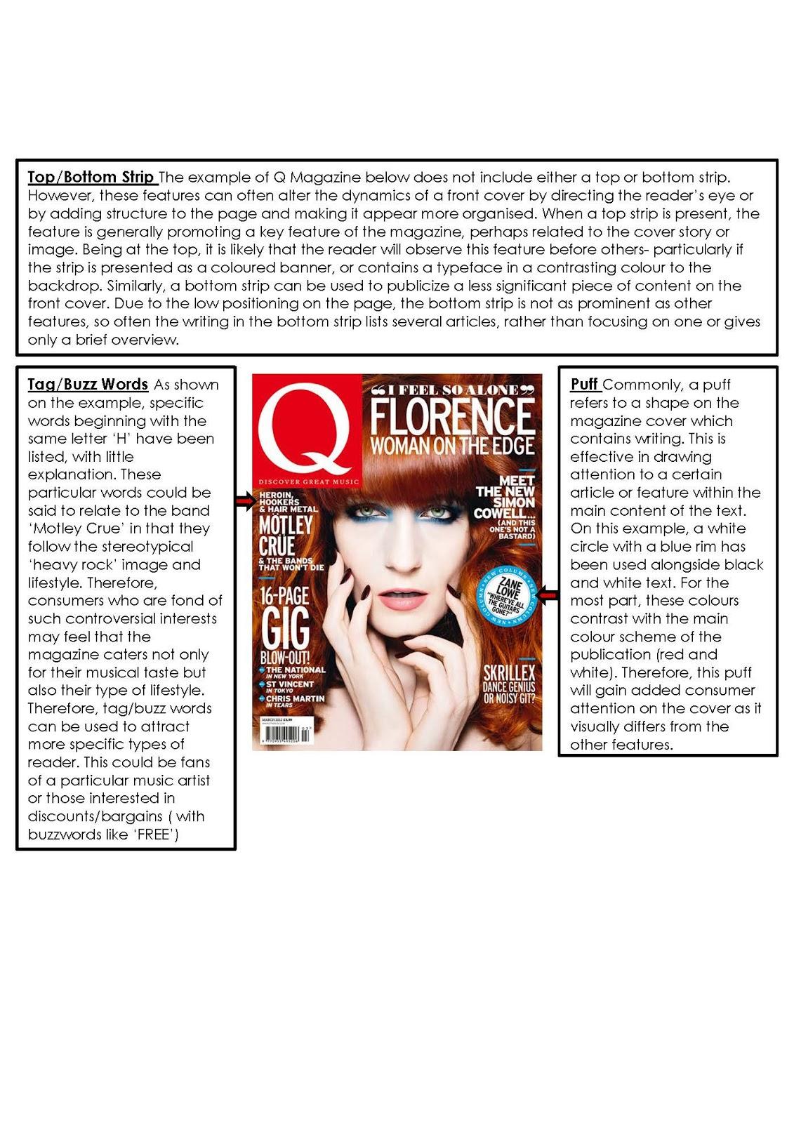 Anatomy of a Magazine Cover | AS Media Blog