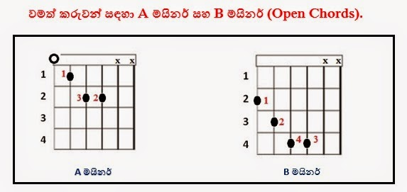 Am_Bm_open_chords