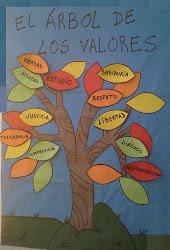 El árbol de los valores