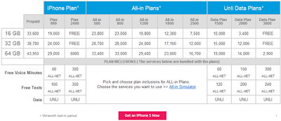 Smart iPhone5 -prepaid and postpaid pricing