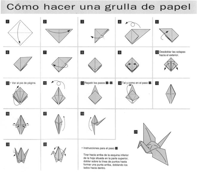 Pastoral familiar archidiocesis de granada como hacer una - Como hacer cosas de papel paso a paso faciles ...